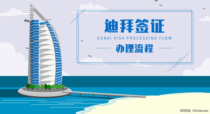 阿联酋迪拜签证办理流程